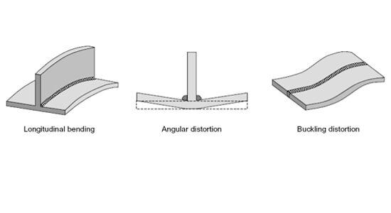 钢结构焊接变形